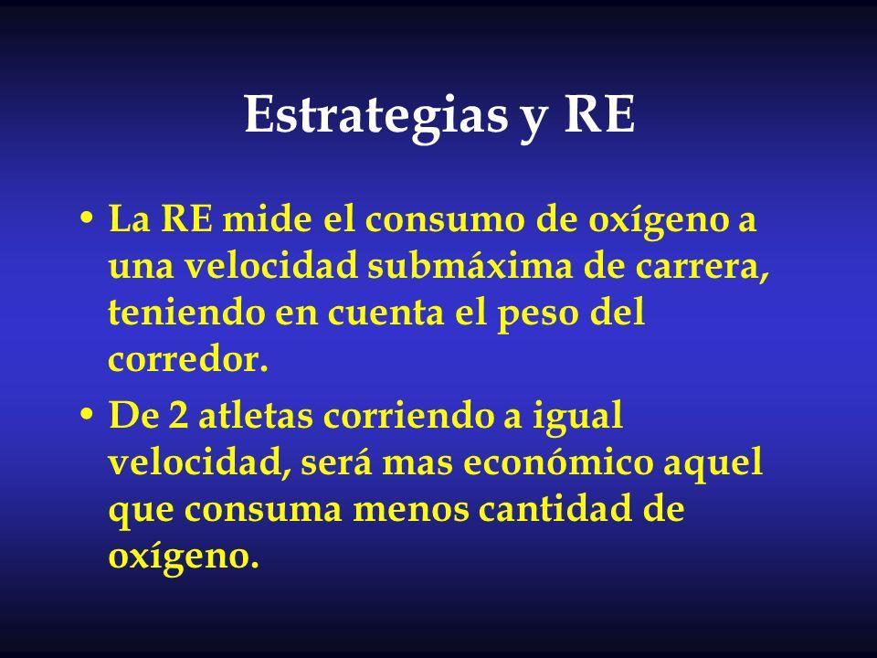 Estrategias y RE La RE mide el consumo de oxígeno a una velocidad submáxima de carrera, teniendo en cuenta el peso del corredor.