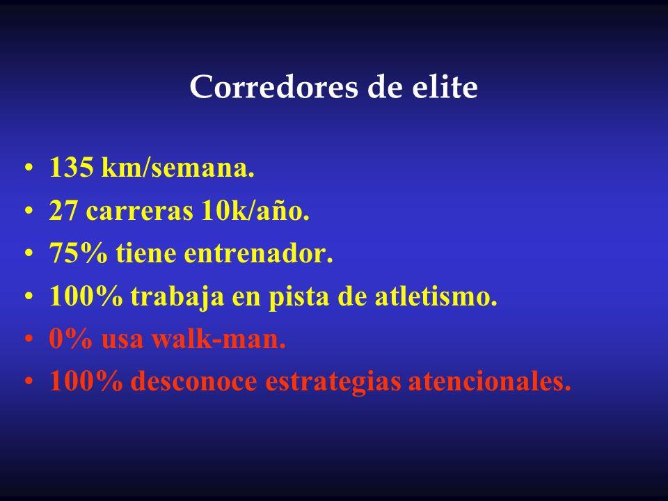 Corredores de elite 135 km/semana. 27 carreras 10k/año.