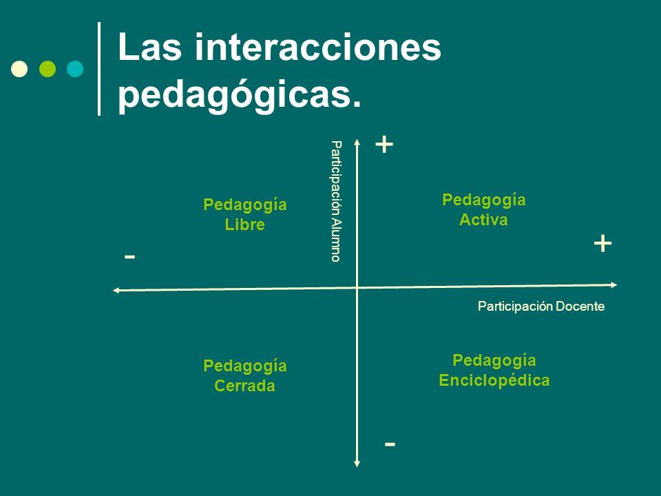 Las interacciones pedagógicas.