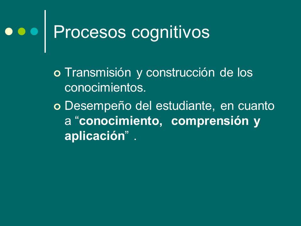 Procesos cognitivos Transmisión y construcción de los conocimientos.