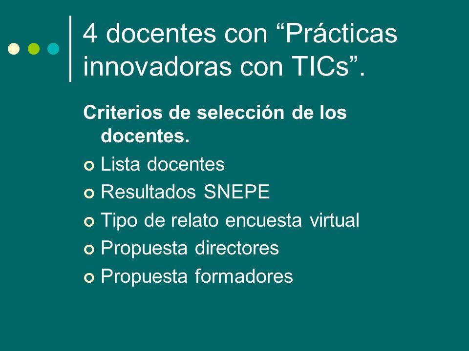 4 docentes con Prácticas innovadoras con TICs .