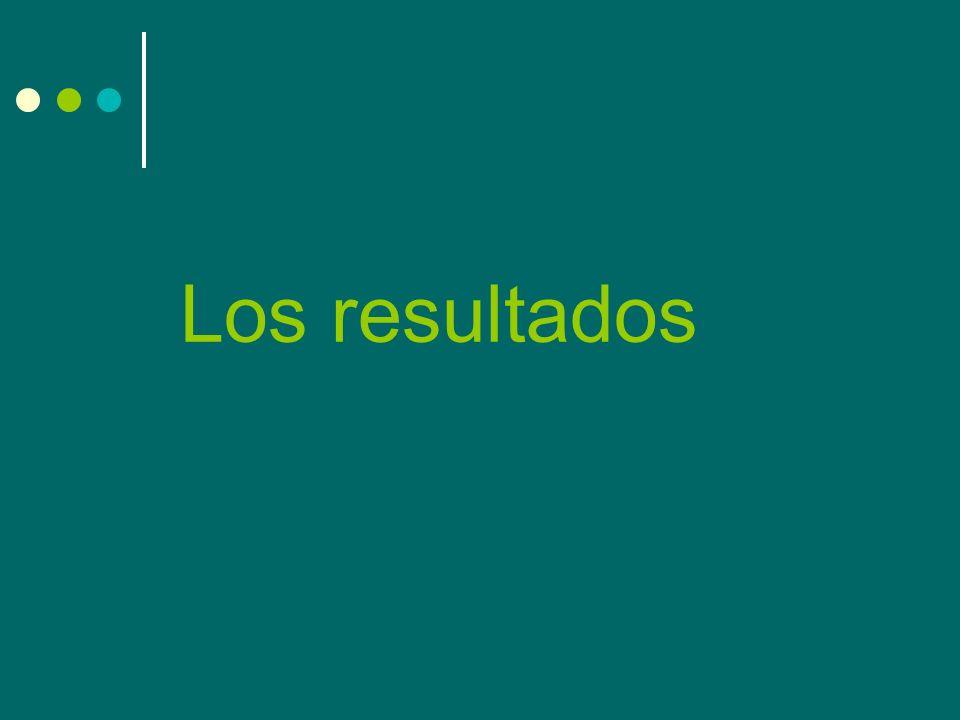 Los resultados