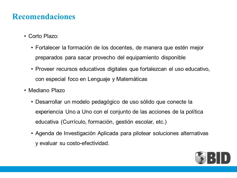 Recomendaciones Corto Plazo: