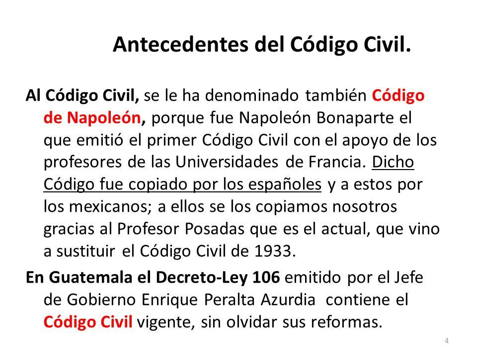 Antecedentes del Código Civil.