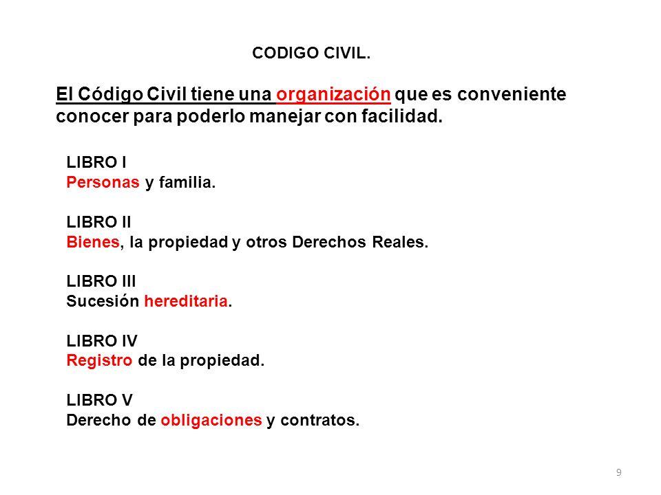 CODIGO CIVIL. El Código Civil tiene una organización que es conveniente conocer para poderlo manejar con facilidad.