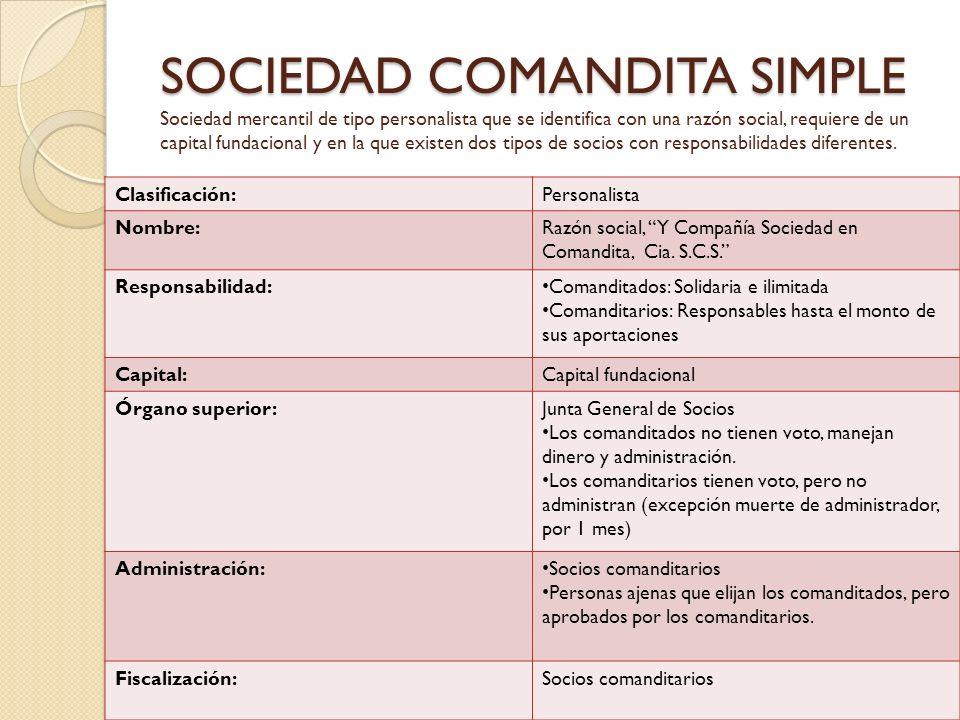 SOCIEDAD COMANDITA SIMPLE Sociedad mercantil de tipo personalista que se identifica con una razón social, requiere de un capital fundacional y en la que existen dos tipos de socios con responsabilidades diferentes.
