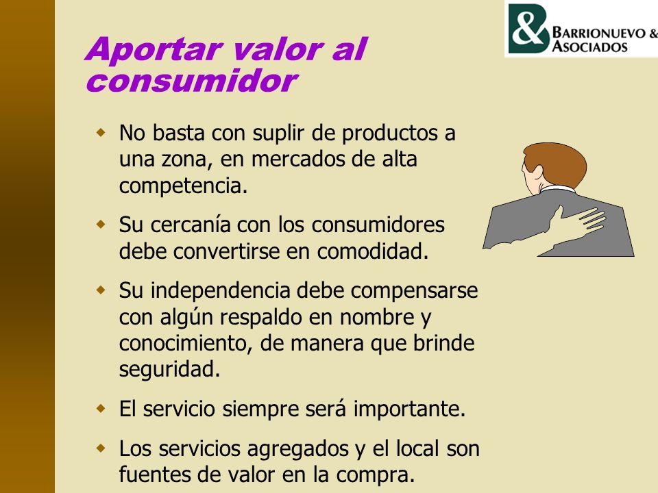 Aportar valor al consumidor