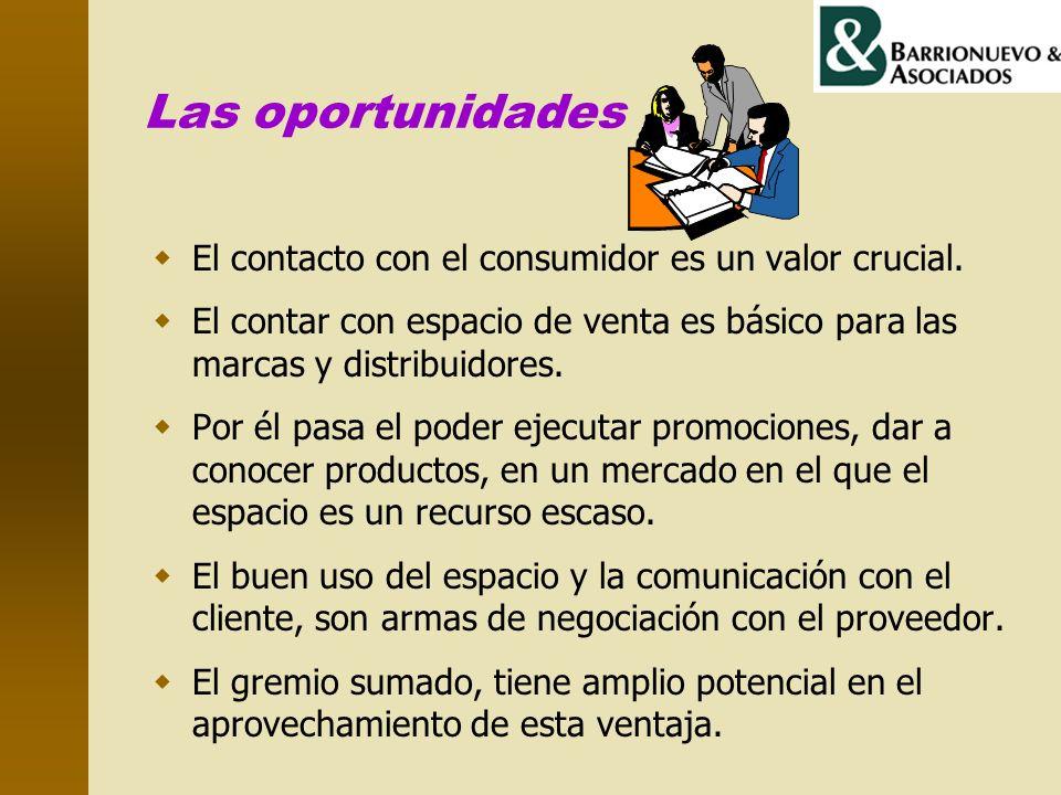 Las oportunidades El contacto con el consumidor es un valor crucial.