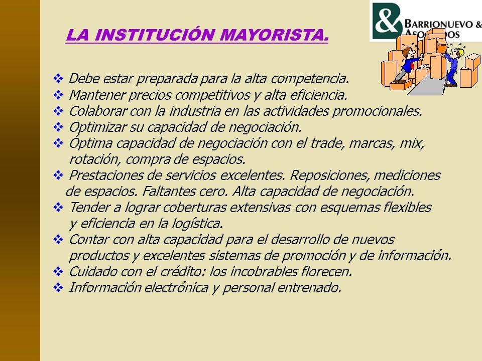 LA INSTITUCIÓN MAYORISTA.