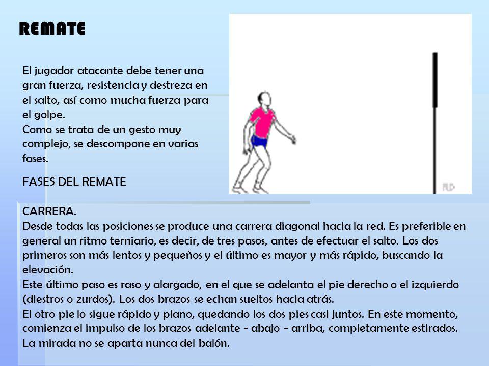 REMATE El jugador atacante debe tener una gran fuerza, resistencia y destreza en el salto, así como mucha fuerza para el golpe.