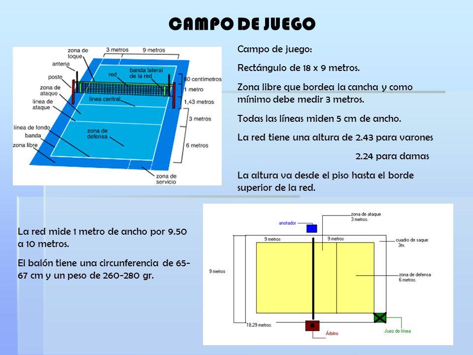 CAMPO DE JUEGO Campo de juego: Rectángulo de 18 x 9 metros.