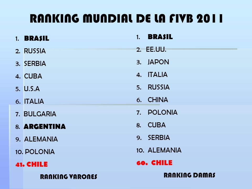 RANKING MUNDIAL DE LA FIVB 2011