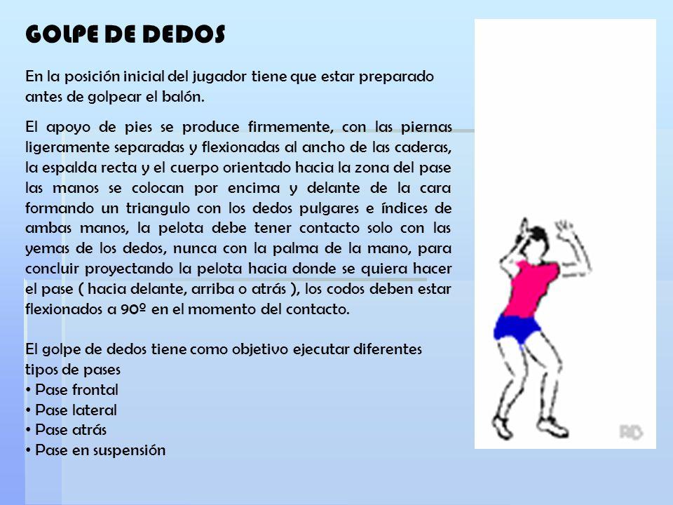 GOLPE DE DEDOS En la posición inicial del jugador tiene que estar preparado antes de golpear el balón.