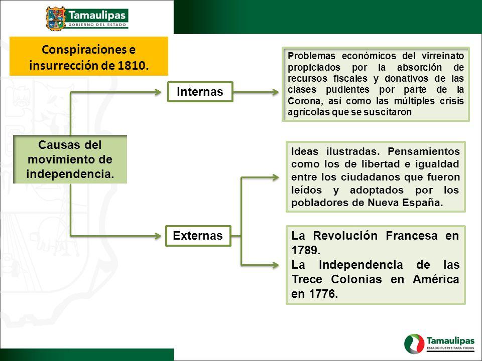 Conspiraciones e insurrección de 1810.