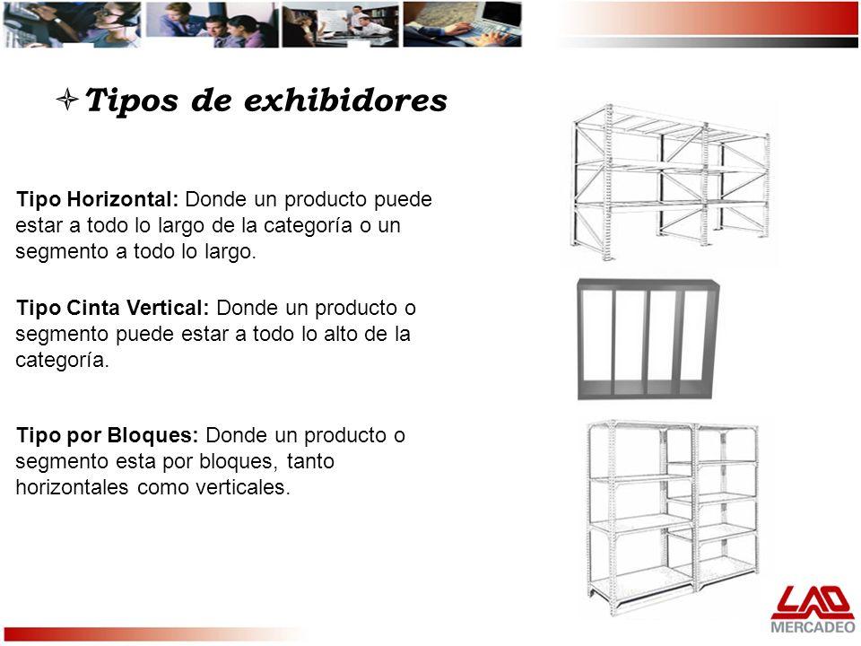 Tipos de exhibidores Tipo Horizontal: Donde un producto puede estar a todo lo largo de la categoría o un segmento a todo lo largo.