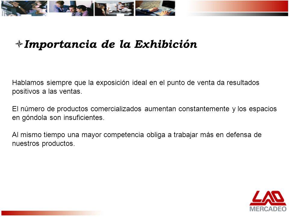 Importancia de la Exhibición