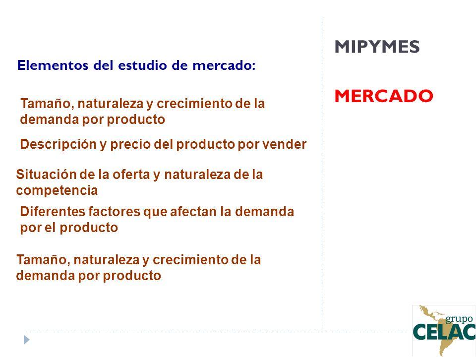 MIPYMES MERCADO Elementos del estudio de mercado: