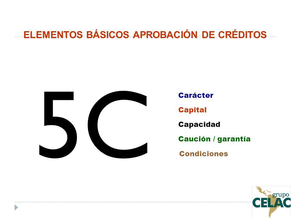5C ELEMENTOS BÁSICOS APROBACIÓN DE CRÉDITOS Carácter Capital Capacidad
