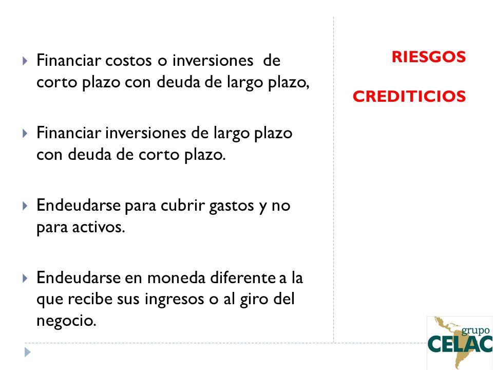 Financiar inversiones de largo plazo con deuda de corto plazo.