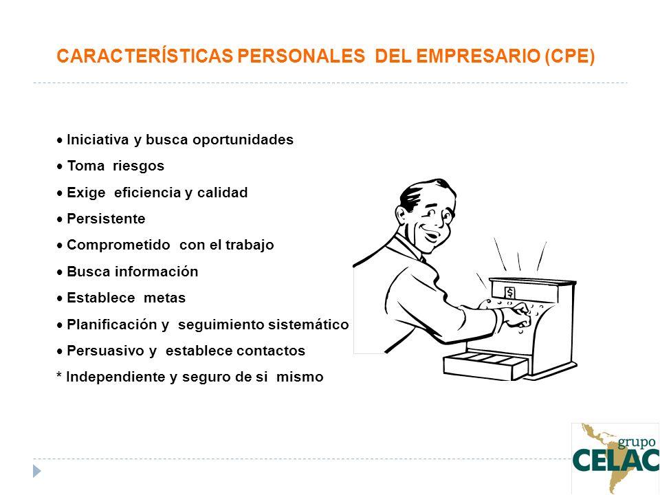 CARACTERÍSTICAS PERSONALES DEL EMPRESARIO (CPE)
