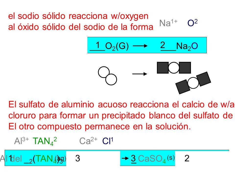 el sodio sólido reacciona w/oxygen