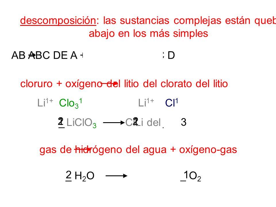 descomposición: las sustancias complejas están quebradas