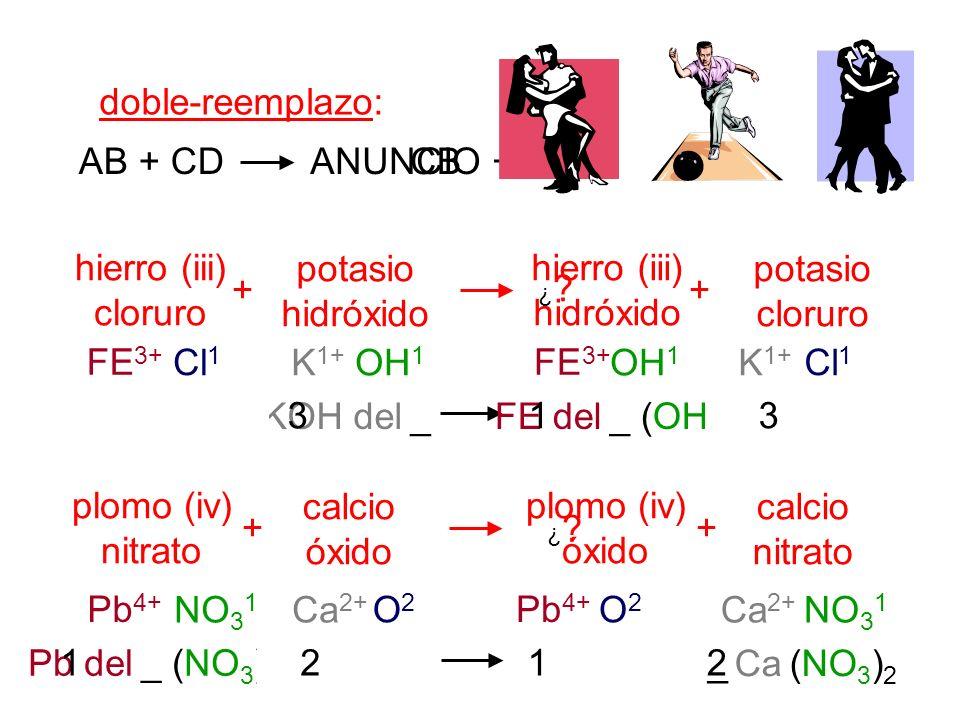 doble-reemplazo: AB + CD ANUNCIO + CB hierro (iii) cloruro + potasio