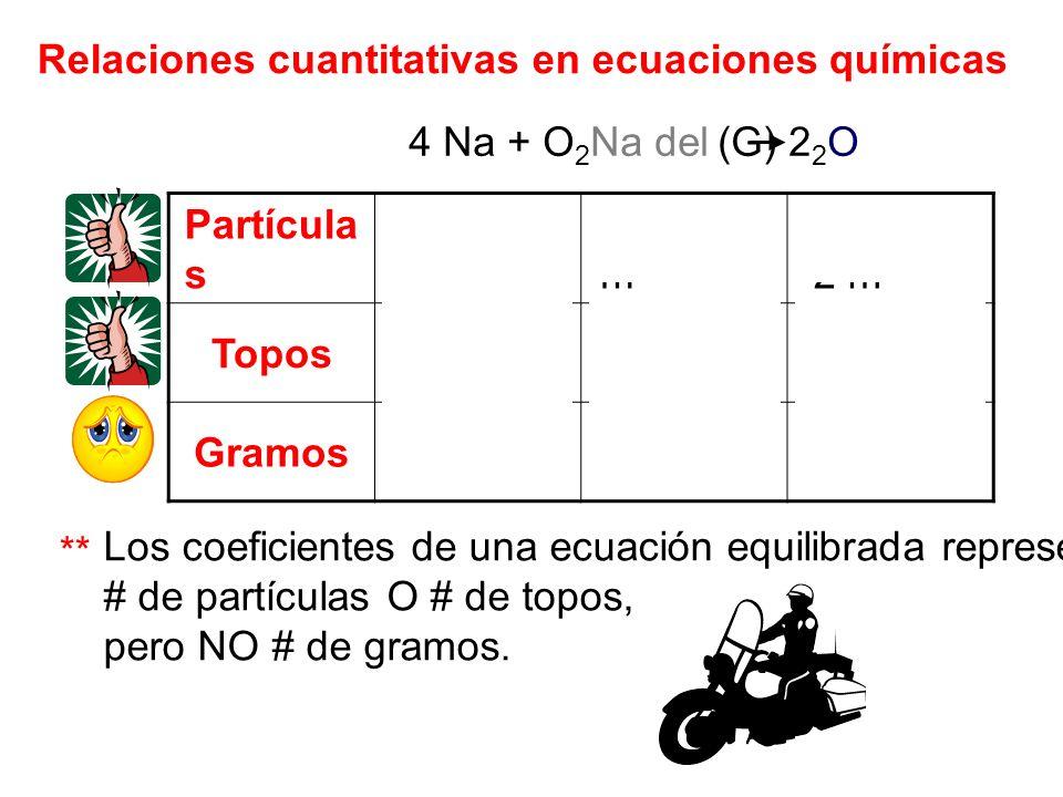 Relaciones cuantitativas en ecuaciones químicas Partículas 4 átomos