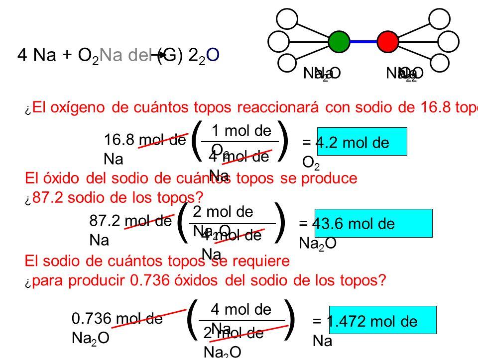 ( ) ( ) ( ) Na2O Na Na2O Na O2 1 mol de O2 16.8 mol de Na