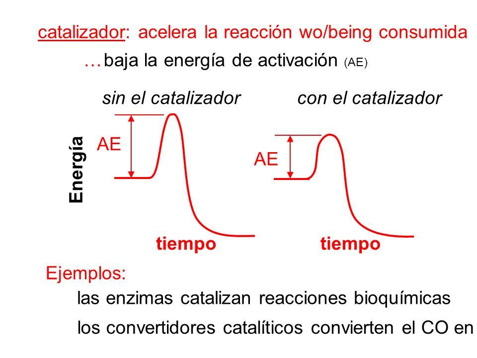 catalizador: acelera la reacción wo/being consumida