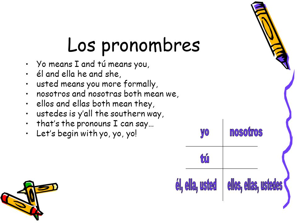 Los pronombres Yo means I and tú means you, él and ella he and she,