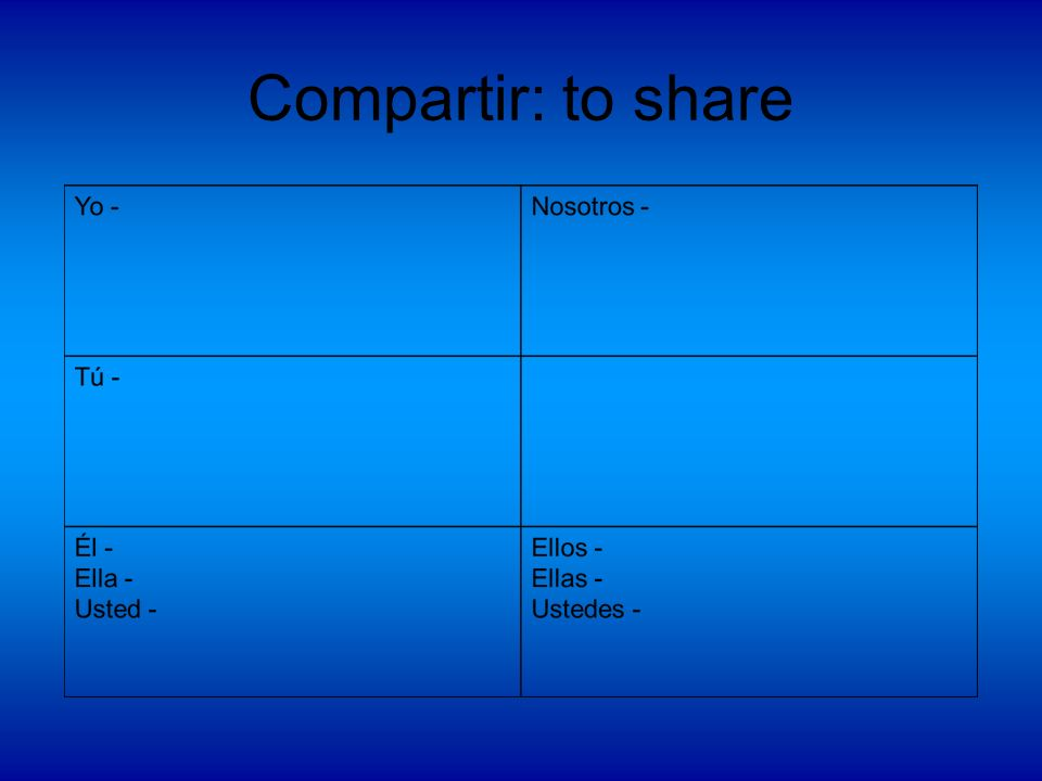 Compartir: to share