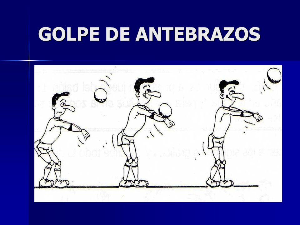GOLPE DE ANTEBRAZOS