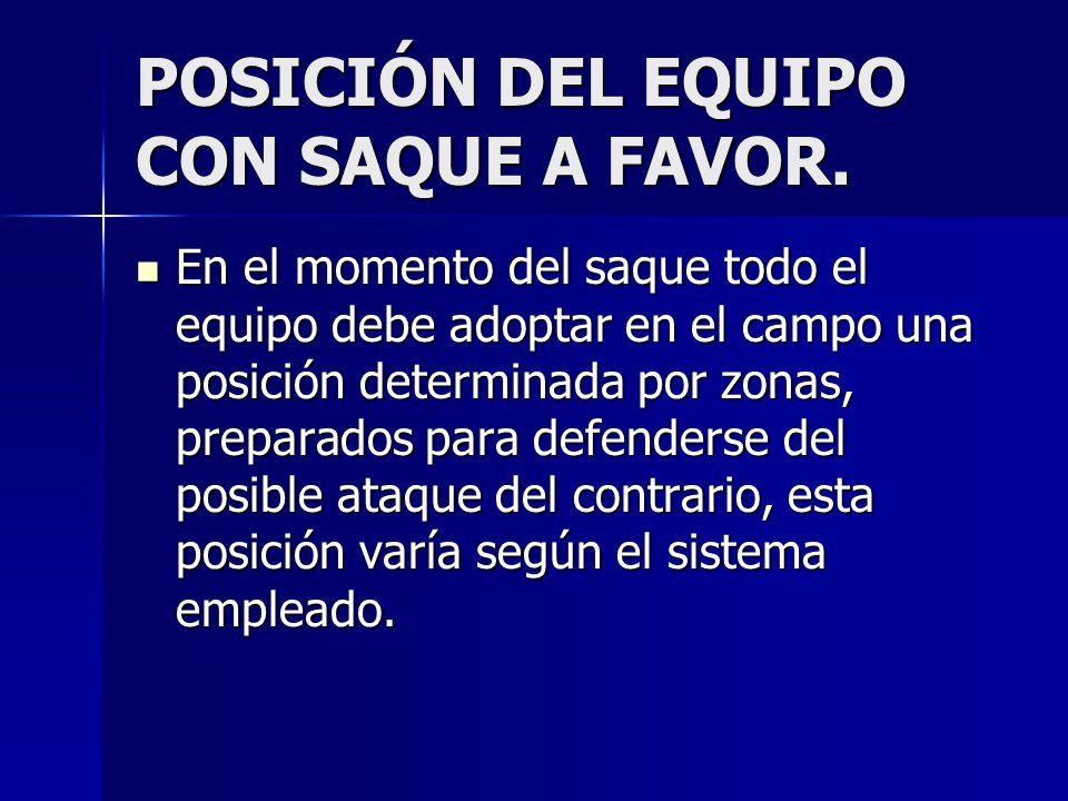 POSICIÓN DEL EQUIPO CON SAQUE A FAVOR.
