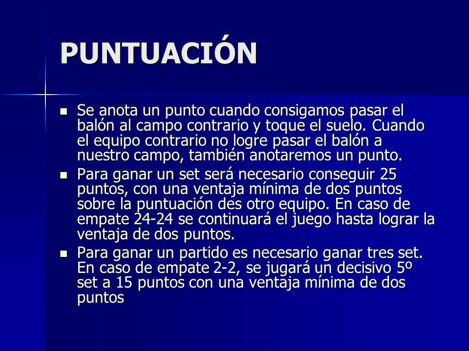 PUNTUACIÓN