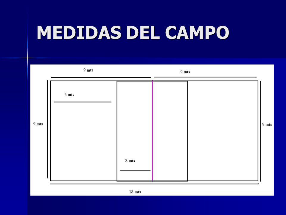 MEDIDAS DEL CAMPO