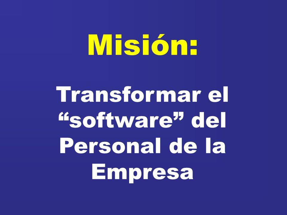 Transformar el software del Personal de la Empresa