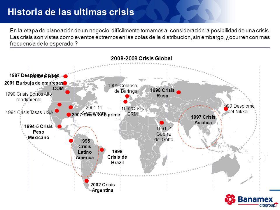 Historia de las ultimas crisis