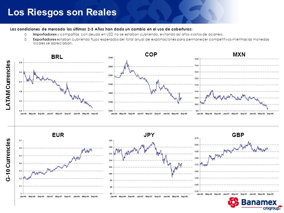 Los Riesgos son Reales COP MXN BRL LATAM Currencies EUR JPY GBP