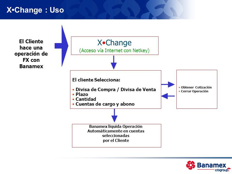 X•Change : Uso X•Change