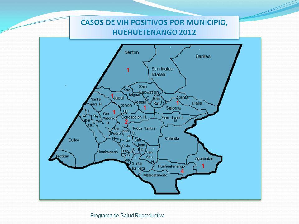 CASOS DE VIH POSITIVOS POR MUNICIPIO, HUEHUETENANGO 2012