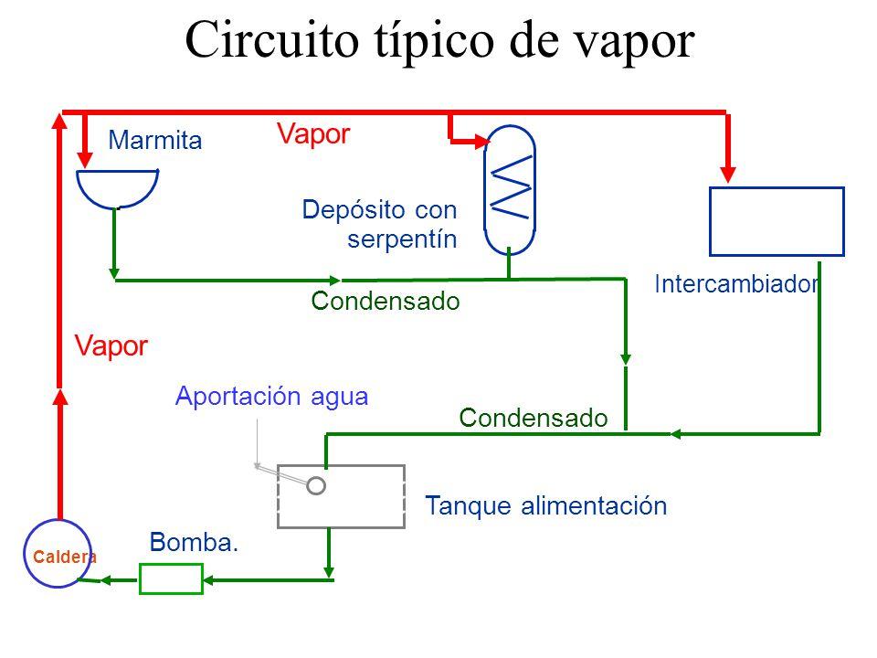 Circuito Tanque : Circuito típico de vapor ppt descargar