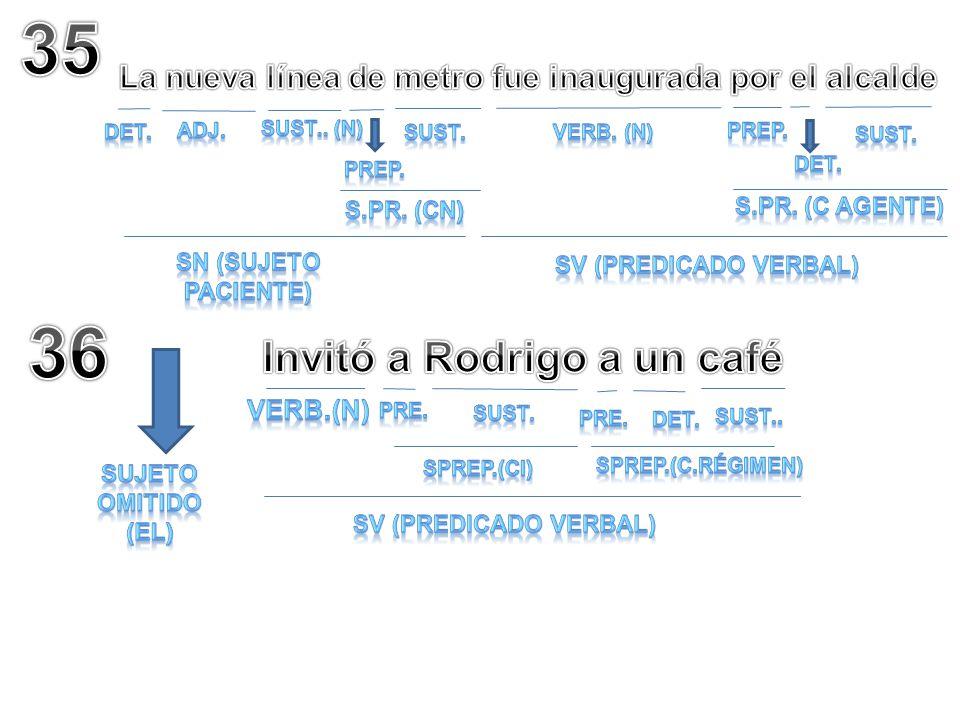 35 36 Invitó a Rodrigo a un café