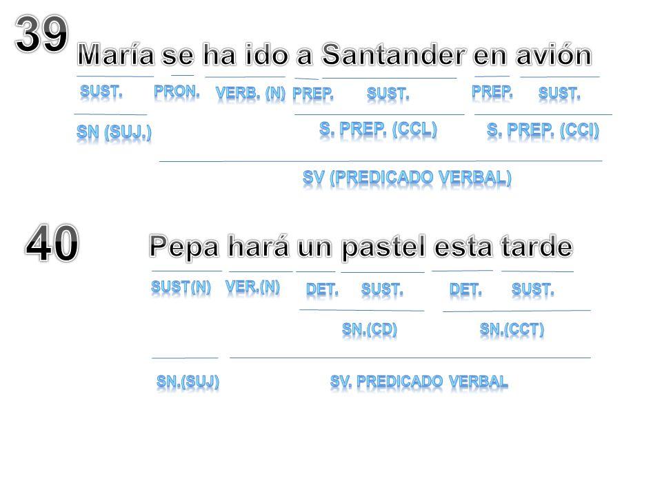 María se ha ido a Santander en avión Pepa hará un pastel esta tarde