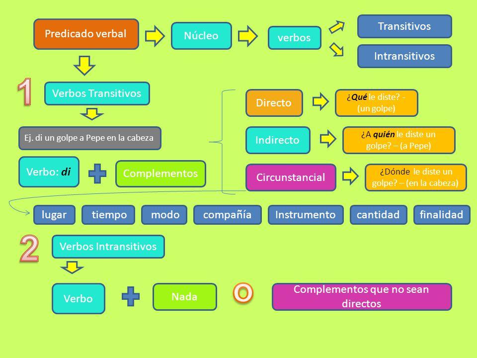 1 2 o Transitivos Predicado verbal Núcleo verbos Intransitivos