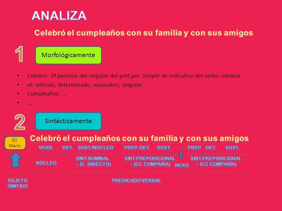1 2 ANALIZA Celebró el cumpleaños con su familia y con sus amigos