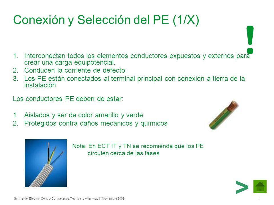 Conexión y Selección del PE (1/X)