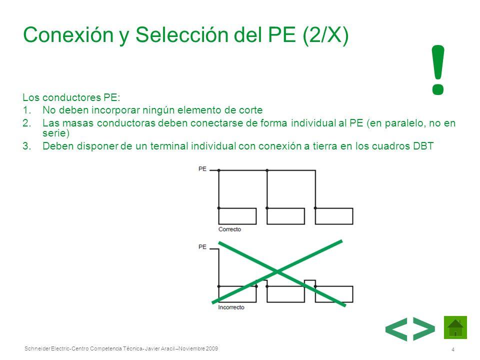 Conexión y Selección del PE (2/X)