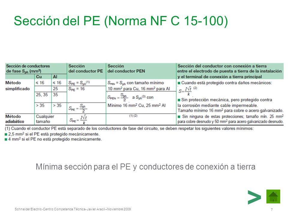 Sección del PE (Norma NF C 15-100)