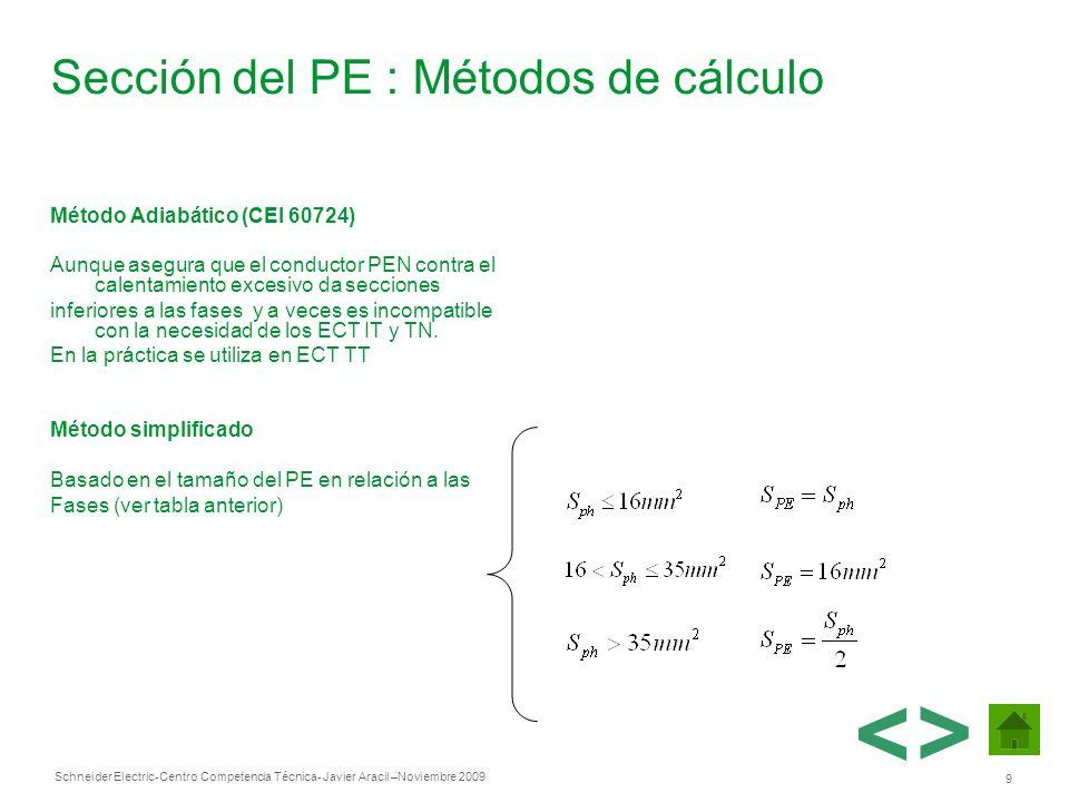 Sección del PE : Métodos de cálculo
